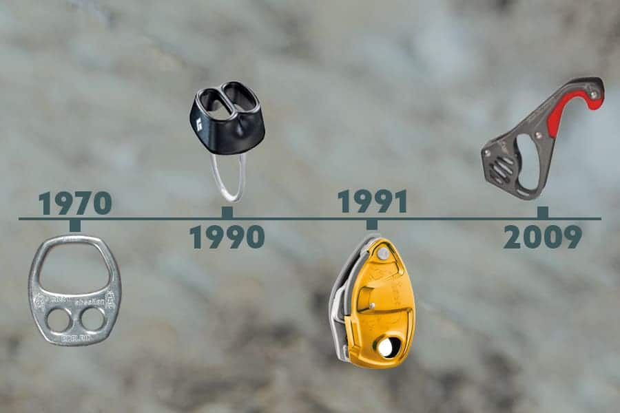 The Evolution of Climbing Belay Devices